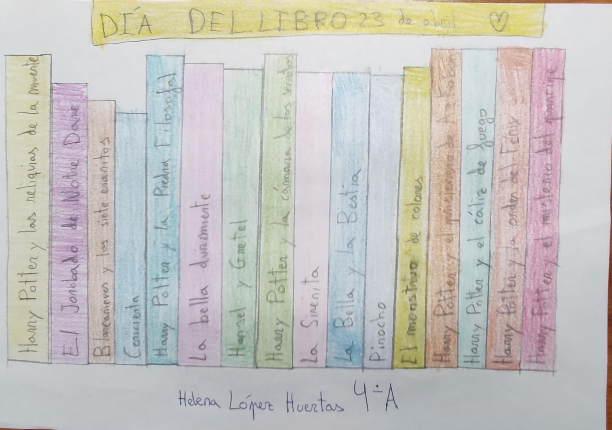 4A-Helena López